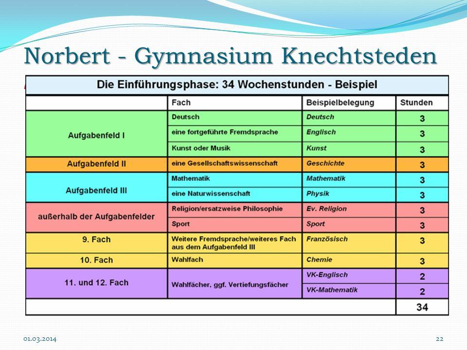 Norbert - Gymnasium Knechtsteden Norbert - Gymnasium Knechtsteden Einführungsphase 01.03.201422