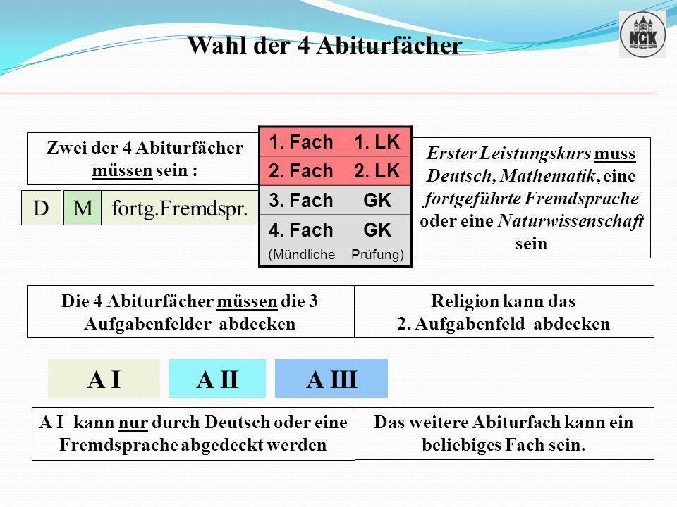 Wahl der 4 Abiturfächer Zwei der 4 Abiturfächer müssen sein : DMfortg.Fremdspr. 1. Fach1. LK 2. Fach2. LK 3. FachGK 4. Fach ( Mündliche GK Prüfung ) D