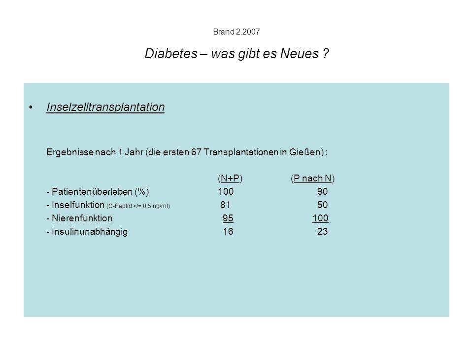 Brand 2.2007 Diabetes – was gibt es Neues ? Inselzelltransplantation Ergebnisse nach 1 Jahr (die ersten 67 Transplantationen in Gießen) : (N+P) (P nac