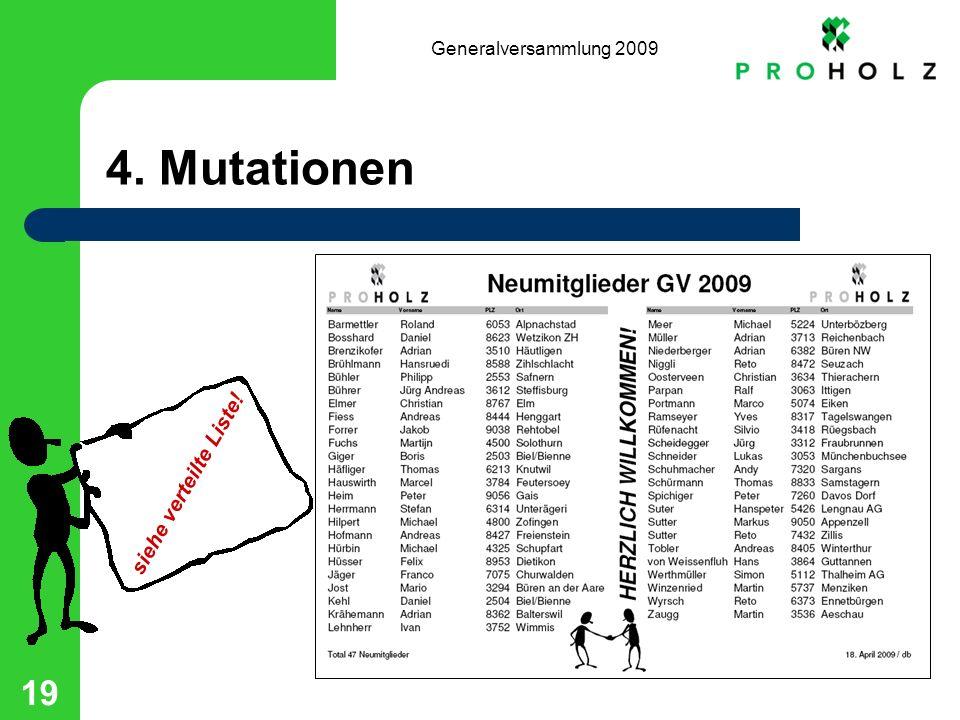 Generalversammlung 2009 19 4. Mutationen siehe verteilte Liste!