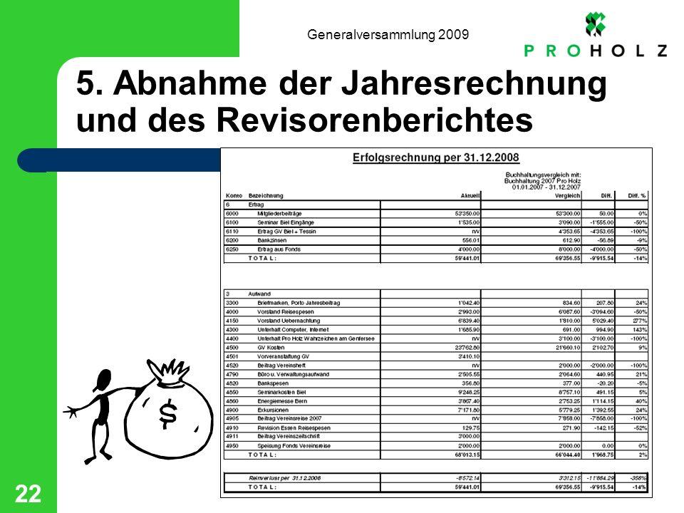 Generalversammlung 2009 22 5. Abnahme der Jahresrechnung und des Revisorenberichtes