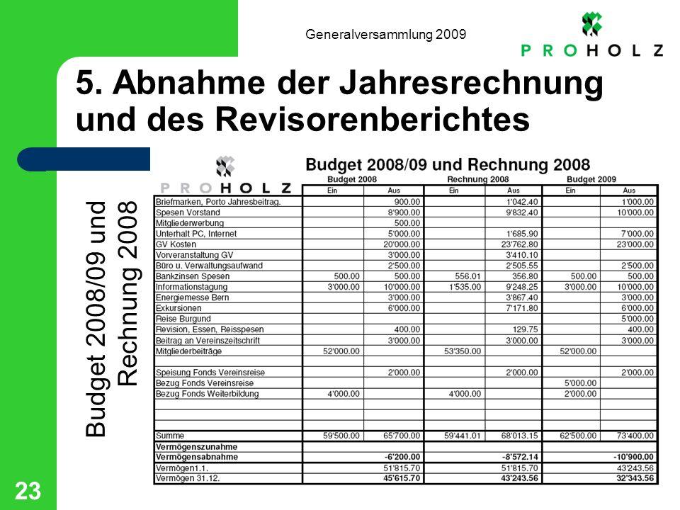 Generalversammlung 2009 23 5. Abnahme der Jahresrechnung und des Revisorenberichtes Budget 2008/09 und Rechnung 2008