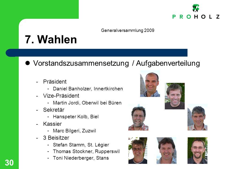 Generalversammlung 2009 30 7. Wahlen Vorstandszusammensetzung / Aufgabenverteilung -Präsident -Daniel Banholzer, Innertkirchen -Vize-Präsident -Martin