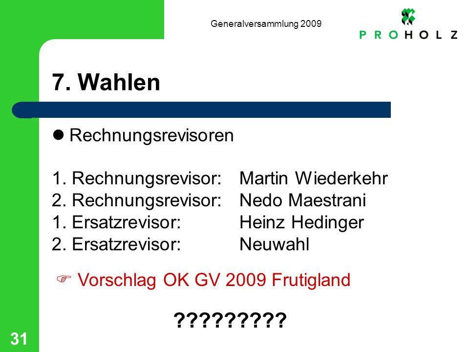 Generalversammlung 2009 31 7. Wahlen Rechnungsrevisoren 1. Rechnungsrevisor:Martin Wiederkehr 2. Rechnungsrevisor:Nedo Maestrani 1. Ersatzrevisor:Hein