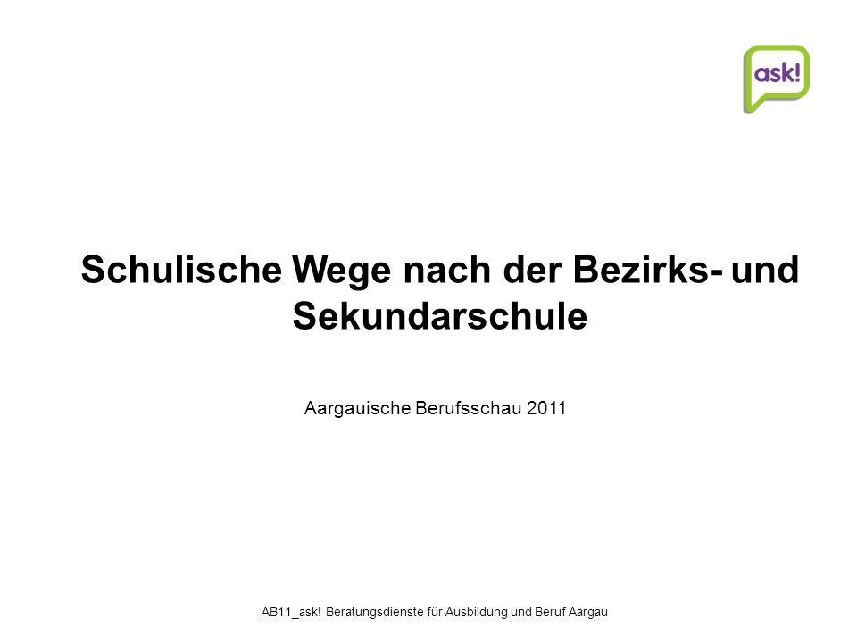 1   Beratungsdienste für Ausbildung und Beruf AG Studien- und Laufbahnberatung     © Beratungsdienste für Ausbildung und Beruf Aargau Aargauische Berufsschau 2011 Schulische Wege nach der Bezirks- und Sekundarschule AB11_ask.