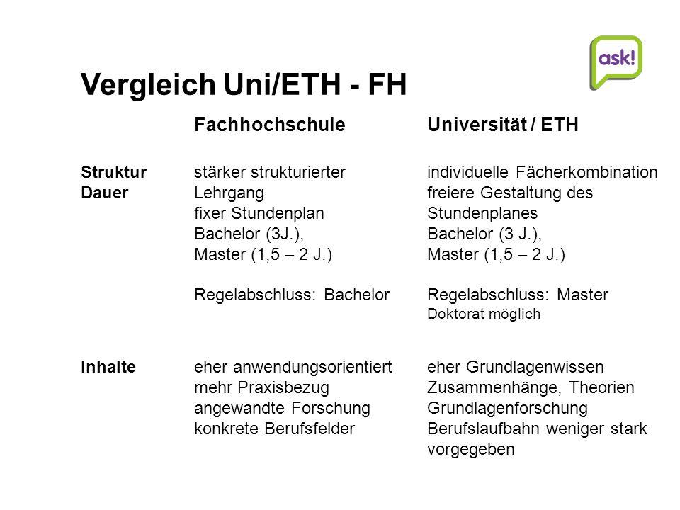 19 | Beratungsdienste für Ausbildung und Beruf AG Studien- und Laufbahnberatung | | © Beratungsdienste für Ausbildung und Beruf Aargau Universität / E