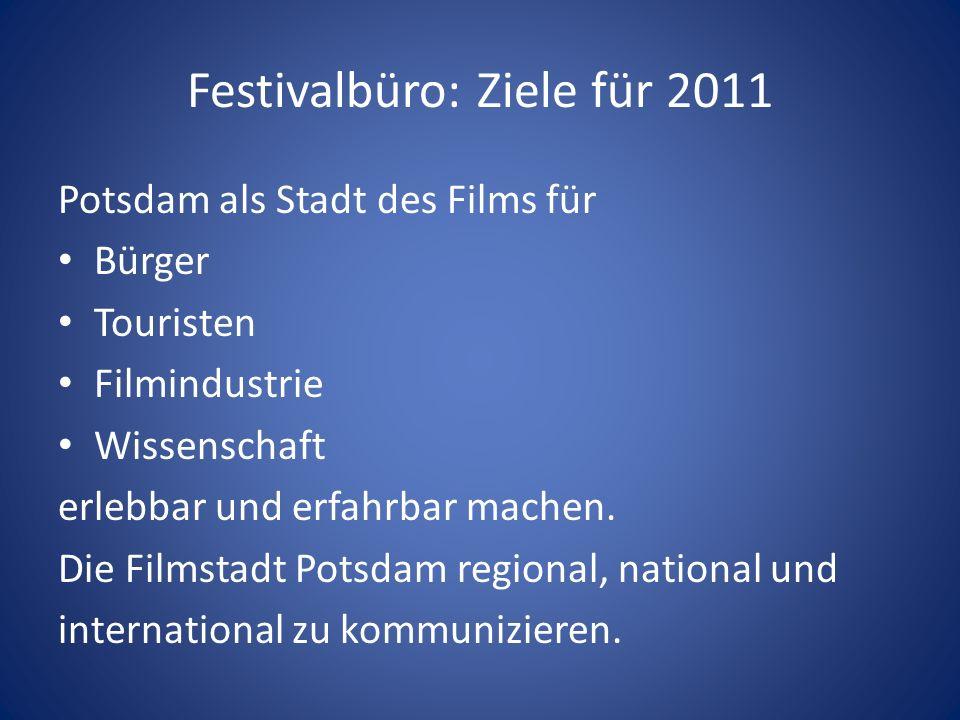 Festivalbüro: Ziele für 2011 Potsdam als Stadt des Films für Bürger Touristen Filmindustrie Wissenschaft erlebbar und erfahrbar machen. Die Filmstadt