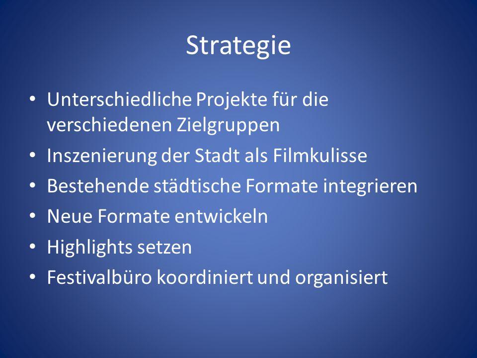 Strategie Unterschiedliche Projekte für die verschiedenen Zielgruppen Inszenierung der Stadt als Filmkulisse Bestehende städtische Formate integrieren