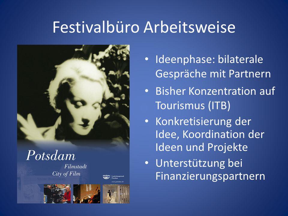 Festivalbüro Arbeitsweise Ideenphase: bilaterale Gespräche mit Partnern Bisher Konzentration auf Tourismus (ITB) Konkretisierung der Idee, Koordination der Ideen und Projekte Unterstützung bei Finanzierungspartnern
