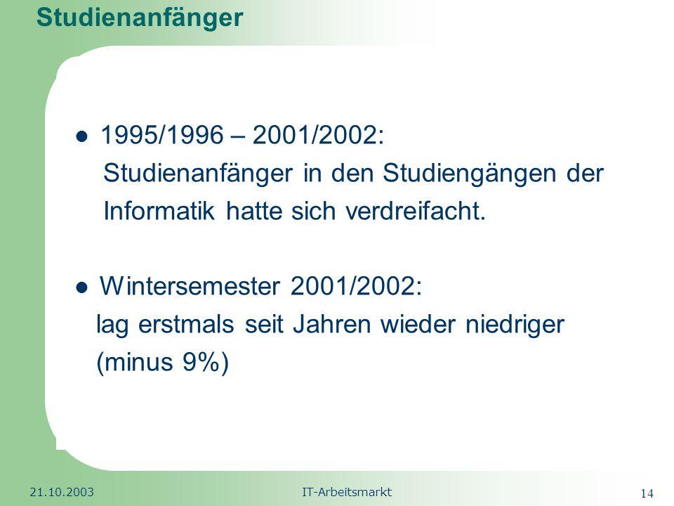 Republic of South Africa 21.10.2003IT-Arbeitsmarkt 15 Studienanfänger