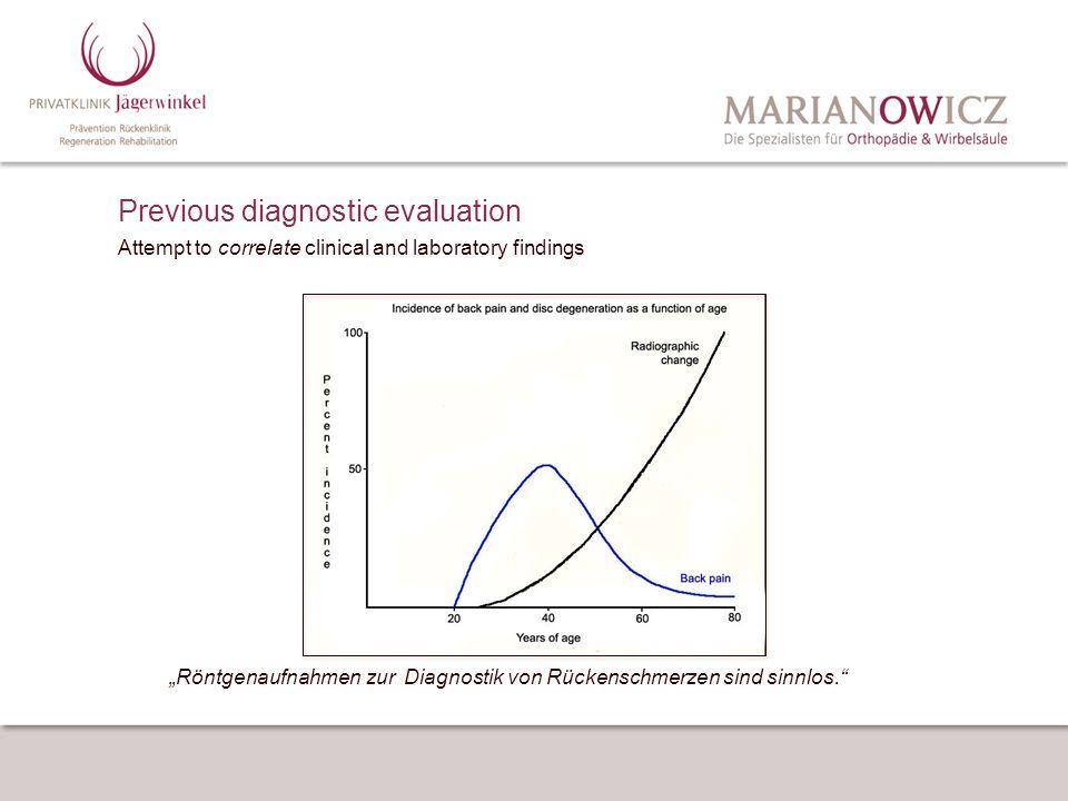 Previous diagnostic evaluation Attempt to correlate clinical and laboratory findings Röntgenaufnahmen zur Diagnostik von Rückenschmerzen sind sinnlos.