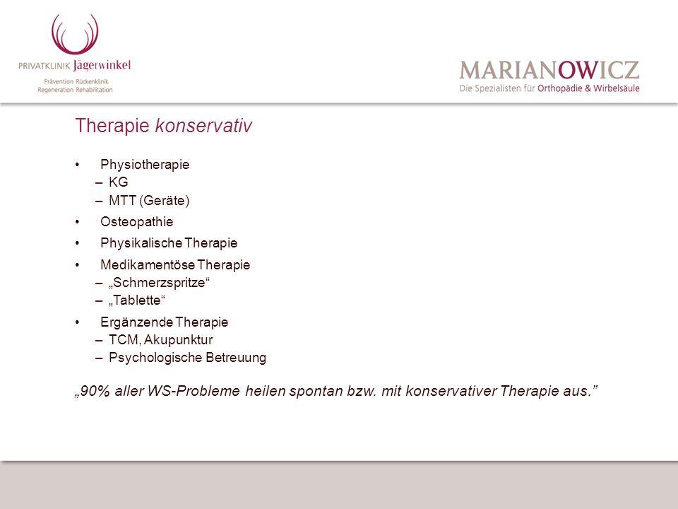 Therapie konservativ Physiotherapie –KG –MTT (Geräte) Osteopathie Physikalische Therapie Medikamentöse Therapie –Schmerzspritze –Tablette Ergänzende T