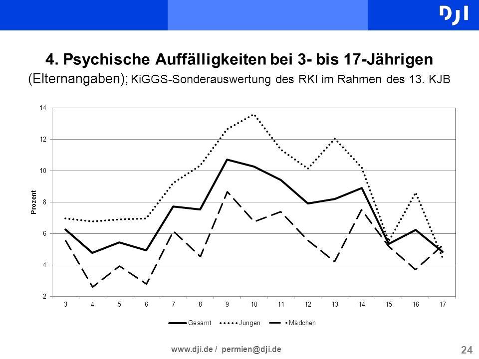 24 www.dji.de / permien@dji.de 4. Psychische Auffälligkeiten bei 3- bis 17-Jährigen (Elternangaben); KiGGS-Sonderauswertung des RKI im Rahmen des 13.