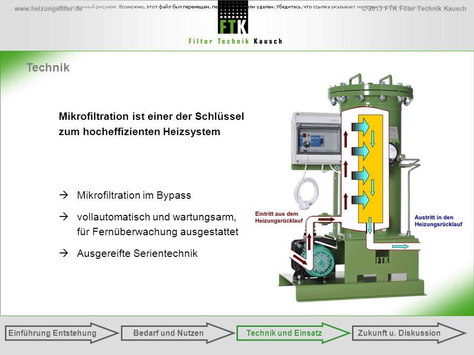 © 2013 FTK Filter Technik Kauschwww.heizungsfilter.de Technik Einführung EntstehungZukunft u. DiskussionTechnik und EinsatzBedarf und Nutzen Mikrofilt