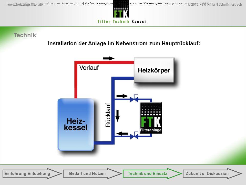© 2013 FTK Filter Technik Kauschwww.heizungsfilter.de Technik Installation der Anlage im Nebenstrom zum Hauptrücklauf: Einführung EntstehungZukunft u.