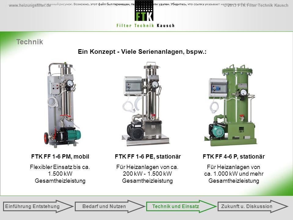 © 2013 FTK Filter Technik Kauschwww.heizungsfilter.de Technik Ein Konzept - Viele Serienanlagen, bspw.: Einführung EntstehungZukunft u. DiskussionTech