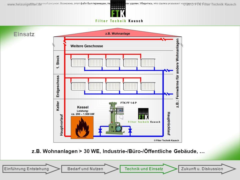 © 2013 FTK Filter Technik Kauschwww.heizungsfilter.de Einsatz z.B. Wohnanlagen > 30 WE, Industrie-/Büro-/Öffentliche Gebäude, … Einführung EntstehungZ
