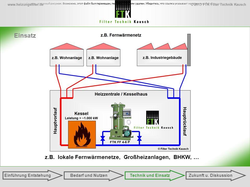 © 2013 FTK Filter Technik Kauschwww.heizungsfilter.de Einsatz z.B. lokale Fernwärmenetze, Großheizanlagen, BHKW, … Einführung EntstehungZukunft u. Dis