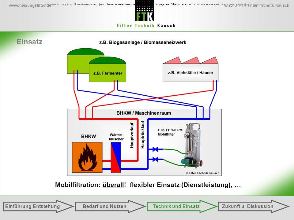 © 2013 FTK Filter Technik Kauschwww.heizungsfilter.de Einsatz Mobilfiltration: überall! flexibler Einsatz (Dienstleistung), … Einführung EntstehungZuk