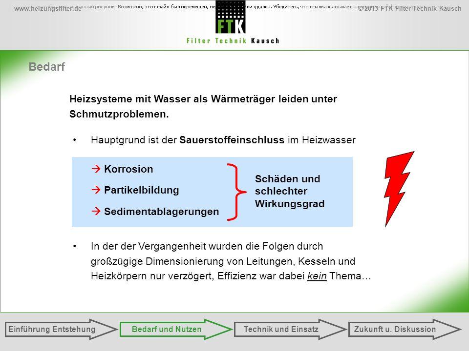 © 2013 FTK Filter Technik Kauschwww.heizungsfilter.de Bedarf Beispiele häufiger Schadensfälle durch Schmutz: Heizwasser vorher: Nach Feinst- filtration: Einführung EntstehungZukunft u.
