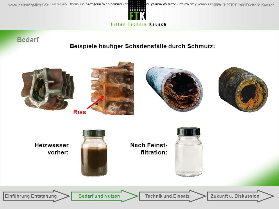 © 2013 FTK Filter Technik Kauschwww.heizungsfilter.de Bedarf Beispiele häufiger Schadensfälle durch Schmutz: Heizwasser vorher: Nach Feinst- filtratio