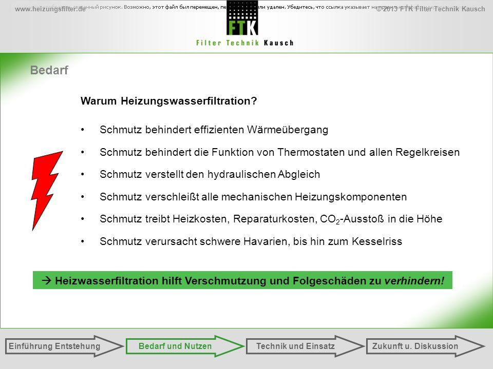 © 2013 FTK Filter Technik Kauschwww.heizungsfilter.de Heizwasserfiltration hilft Verschmutzung und Folgeschäden zu verhindern! Bedarf Warum Heizungswa