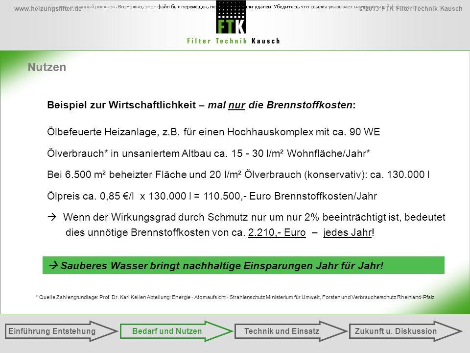 © 2013 FTK Filter Technik Kauschwww.heizungsfilter.de Nutzen Einführung EntstehungZukunft u. DiskussionTechnik und EinsatzBedarf und Nutzen Beispiel z
