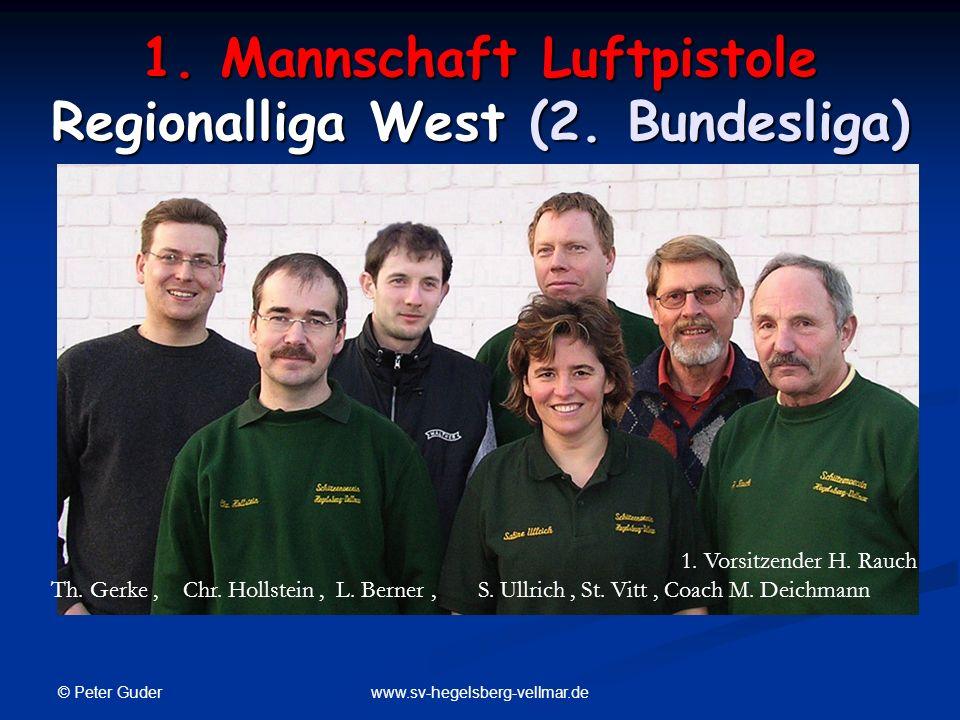 © Peter Guder www.sv-hegelsberg-vellmar.de 1. Mannschaft Luftpistole Regionalliga West (2. Bundesliga) 1. Vorsitzender H. Rauch Th. Gerke, Chr. Hollst