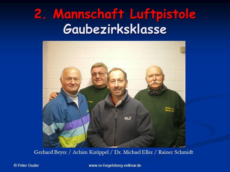 © Peter Guder www.sv-hegelsberg-vellmar.de 2. Mannschaft Luftpistole Gaubezirksklasse Gerhard Beyer / Achim Knüppel / Dr. Michael Eller / Rainer Schmi