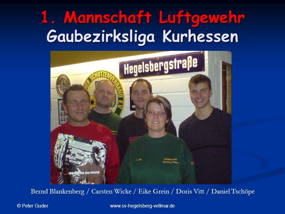 © Peter Guder www.sv-hegelsberg-vellmar.de 1. Mannschaft Luftgewehr Gaubezirksliga Kurhessen Bernd Blankenberg / Carsten Wicke / Eike Grein / Doris Vi