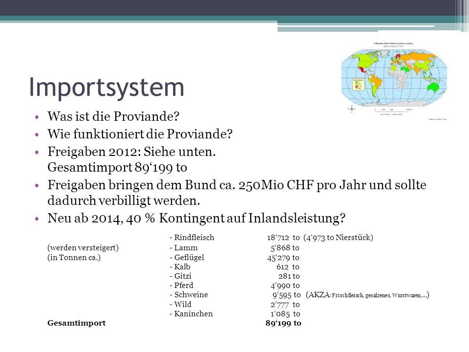 Importsystem Was ist die Proviande? Wie funktioniert die Proviande? Freigaben 2012: Siehe unten. Gesamtimport 89199 to Freigaben bringen dem Bund ca.