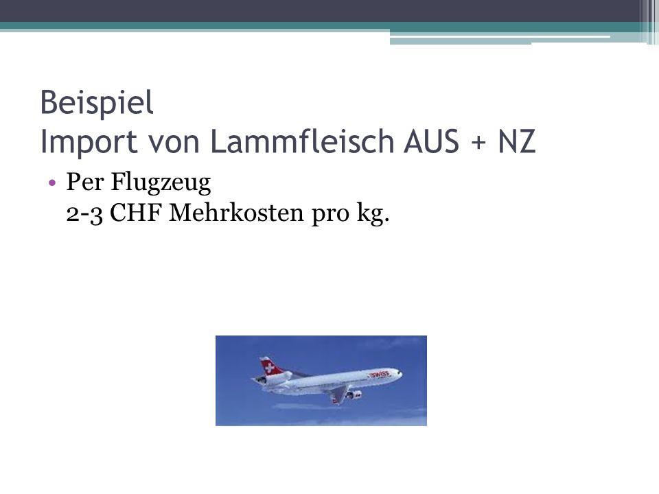 Beispiel Import von Lammfleisch AUS + NZ Per Flugzeug 2-3 CHF Mehrkosten pro kg.