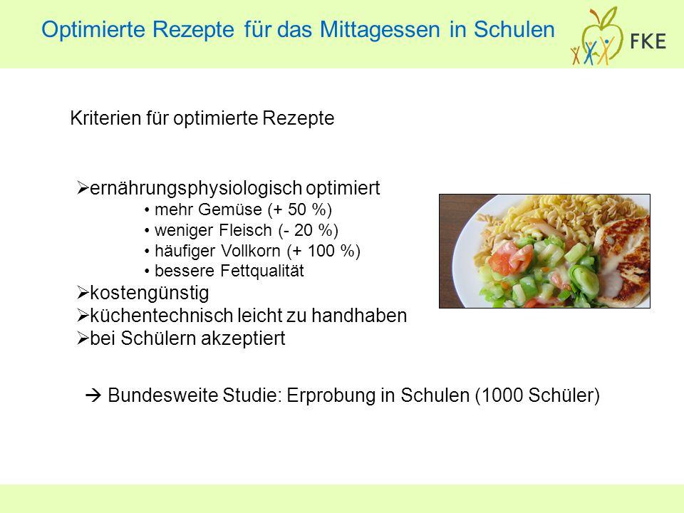ernährungsphysiologisch optimiert mehr Gemüse (+ 50 %) weniger Fleisch (- 20 %) häufiger Vollkorn (+ 100 %) bessere Fettqualität kostengünstig küchent