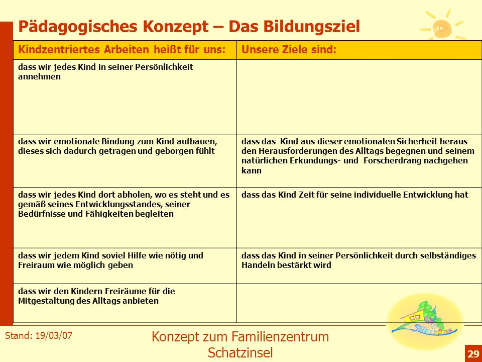 Stand: 19/03/07 Konzept zum Familienzentrum Schatzinsel 29 Pädagogisches Konzept – Das Bildungsziel Kindzentriertes Arbeiten heißt für uns:Unsere Ziel