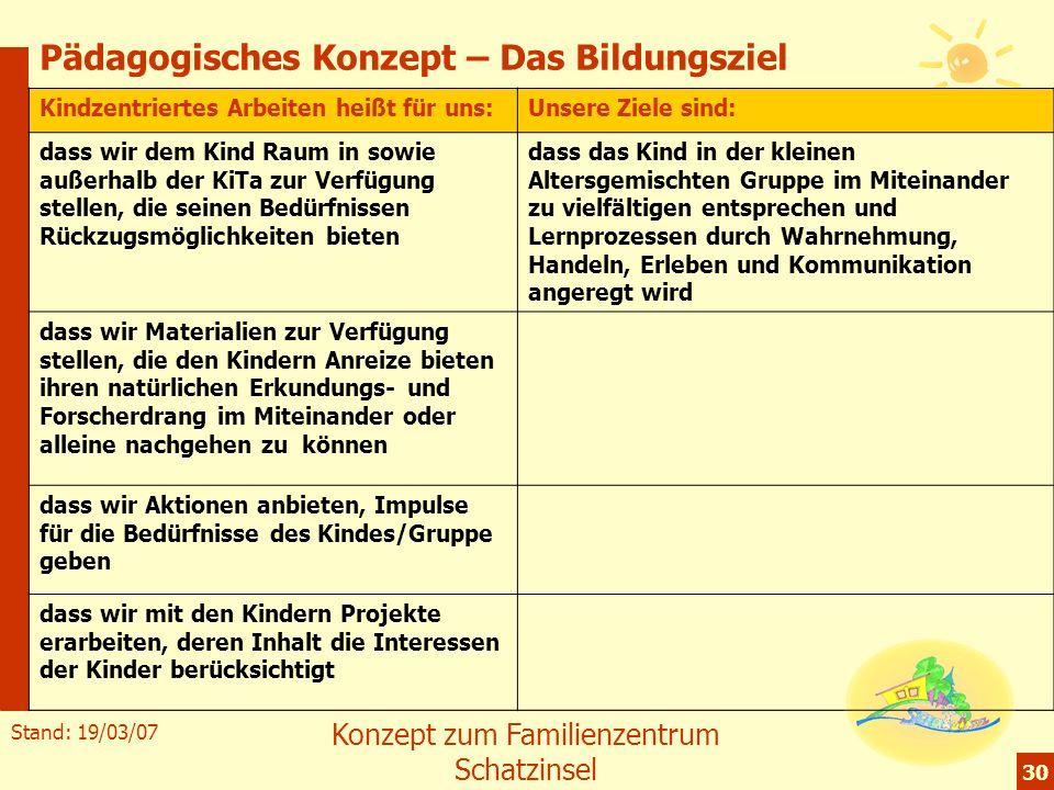 Stand: 19/03/07 Konzept zum Familienzentrum Schatzinsel 30 Pädagogisches Konzept – Das Bildungsziel Kindzentriertes Arbeiten heißt für uns:Unsere Ziel