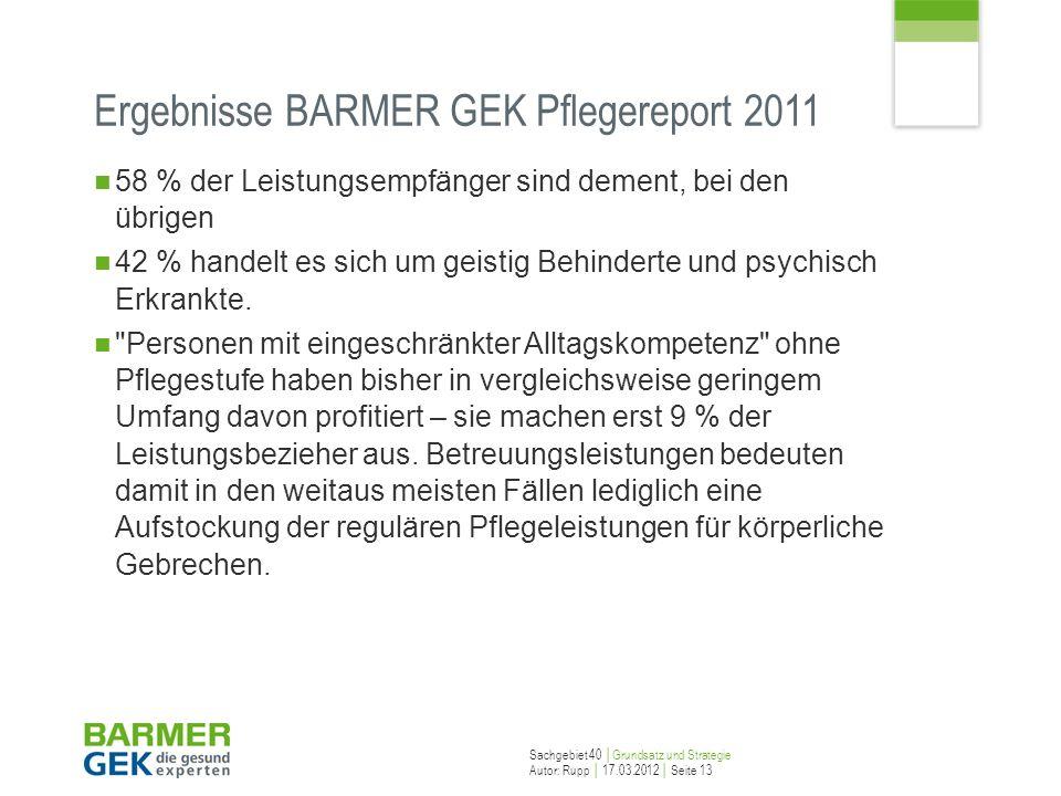 Sachgebiet 40 Grundsatz und Strategie Autor: Rupp 17.03.2012 Seite 13 Ergebnisse BARMER GEK Pflegereport 2011 58 % der Leistungsempfänger sind dement,