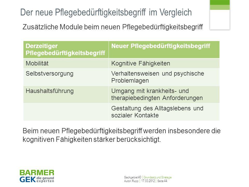 Sachgebiet 40 Grundsatz und Strategie Autor: Rupp 17.03.2012 Seite 44 Der neue Pflegebedürftigkeitsbegriff im Vergleich Zusätzliche Module beim neuen