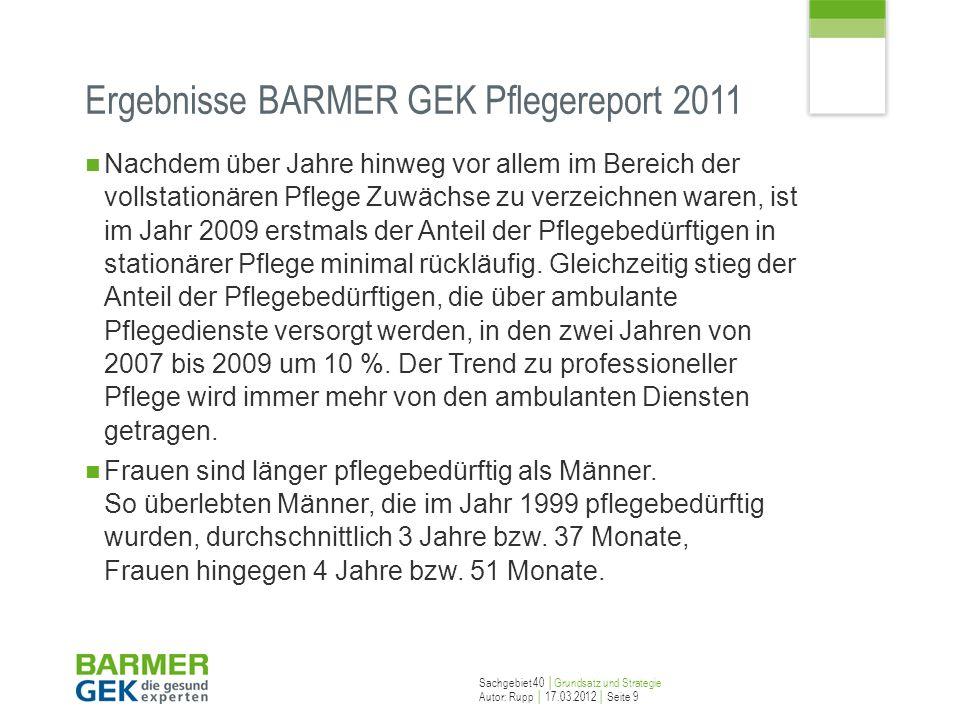 Sachgebiet 40 Grundsatz und Strategie Autor: Rupp 17.03.2012 Seite 60 Bündnis 90/Die Grünen Neuausrichtung Pflege.