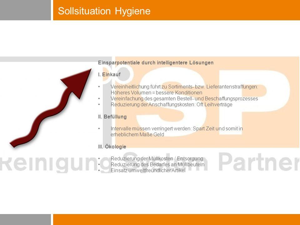 Einsparpotentiale durch intelligentere Lösungen I. Einkauf Vereinheitlichung führt zu Sortiments- bzw. Lieferantenstraffungen: Höheres Volumen = besse