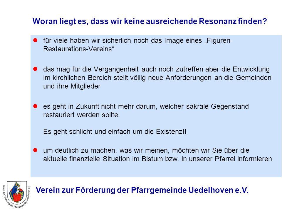 Verein zur Förderung der Pfarrgemeinde Uedelhoven e.V.