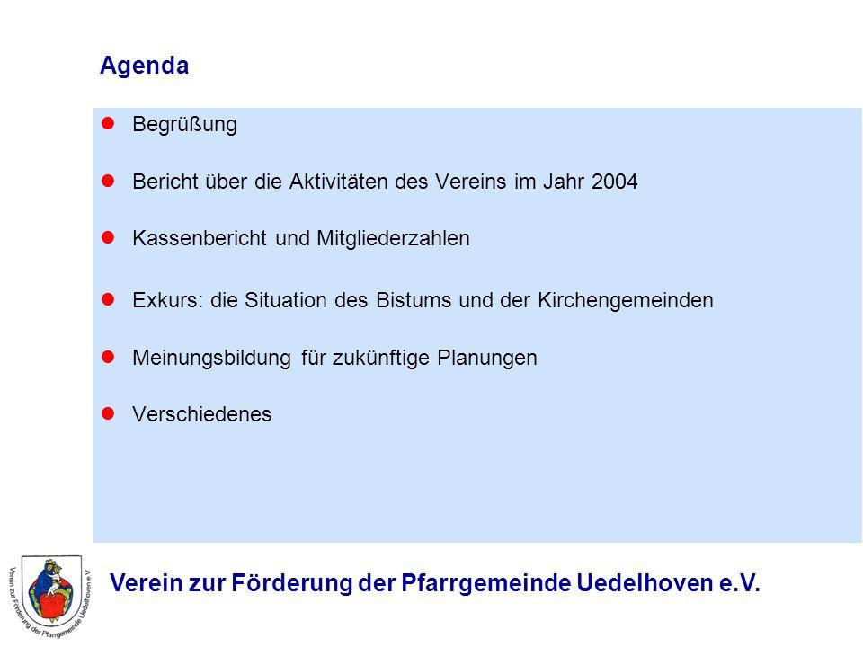 Agenda Begrüßung Bericht über die Aktivitäten des Vereins im Jahr 2004 Kassenbericht und Mitgliederzahlen Exkurs: die Situation des Bistums und der Kirchengemeinden Meinungsbildung für zukünftige Planungen Verschiedenes
