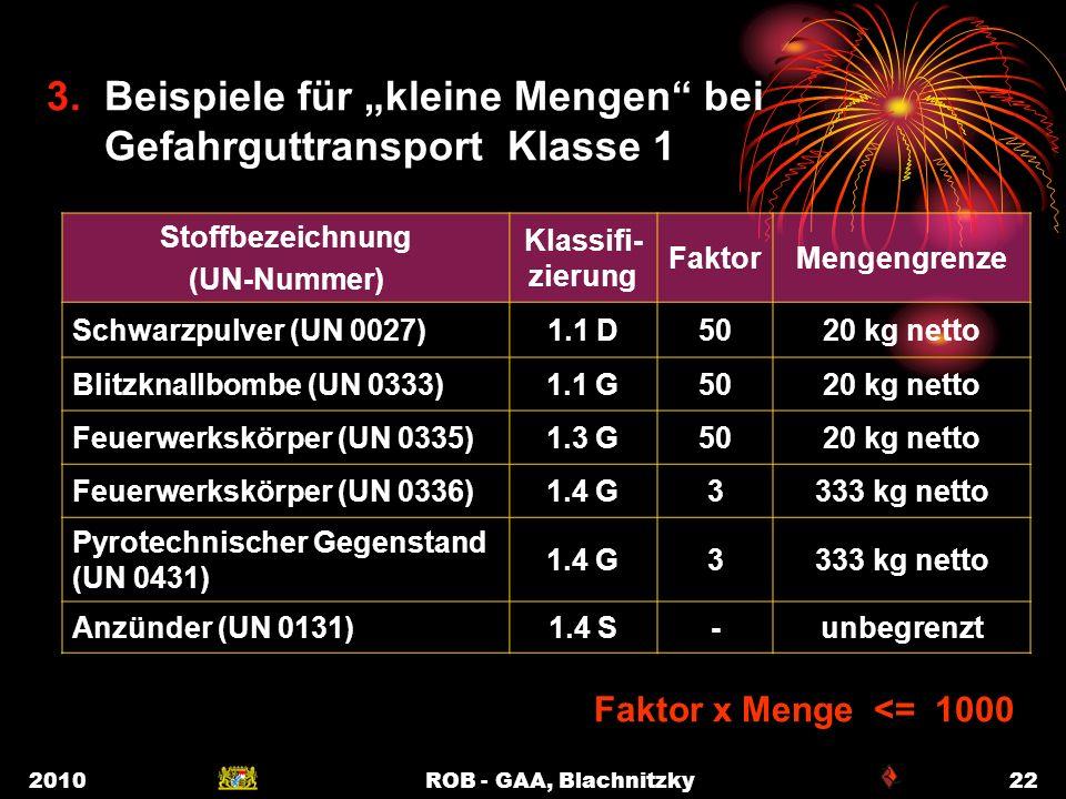2010ROB - GAA, Blachnitzky22 3. Beispiele für kleine Mengen bei Gefahrguttransport Klasse 1 Stoffbezeichnung (UN-Nummer) Klassifi- zierung FaktorMenge