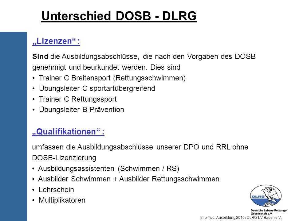 Info-Tour Ausbildung 2010 / DLRG LV Baden e.V. Lizenzen : Sind die Ausbildungsabschlüsse, die nach den Vorgaben des DOSB genehmigt und beurkundet werd