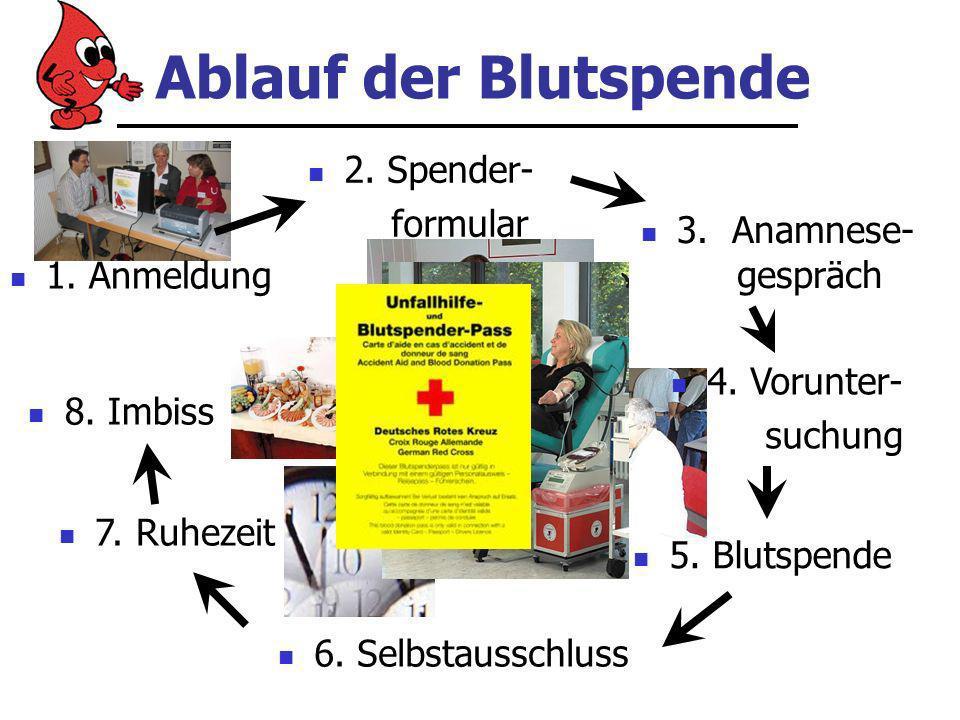 Ablauf der Blutspende 1.Anmeldung 2. Spender- formular 3.