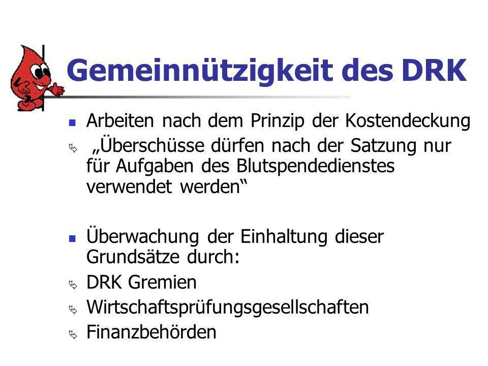 Gemeinnützigkeit des DRK Arbeiten nach dem Prinzip der Kostendeckung Überschüsse dürfen nach der Satzung nur für Aufgaben des Blutspendedienstes verwendet werden Überwachung der Einhaltung dieser Grundsätze durch: DRK Gremien Wirtschaftsprüfungsgesellschaften Finanzbehörden
