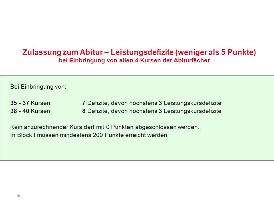 19 Zulassung zum Abitur – Leistungsdefizite (weniger als 5 Punkte) bei Einbringung von allen 4 Kursen der Abiturfächer Bei Einbringung von: 35 - 37 Ku