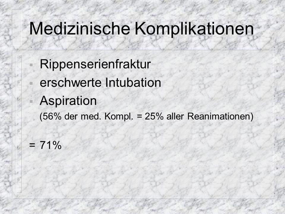 Organisatorische Probleme verzögerte RD-Alarmierung ungenaue Ortsangabe fehlende NAW-Einsatzmöglichkeit =75%
