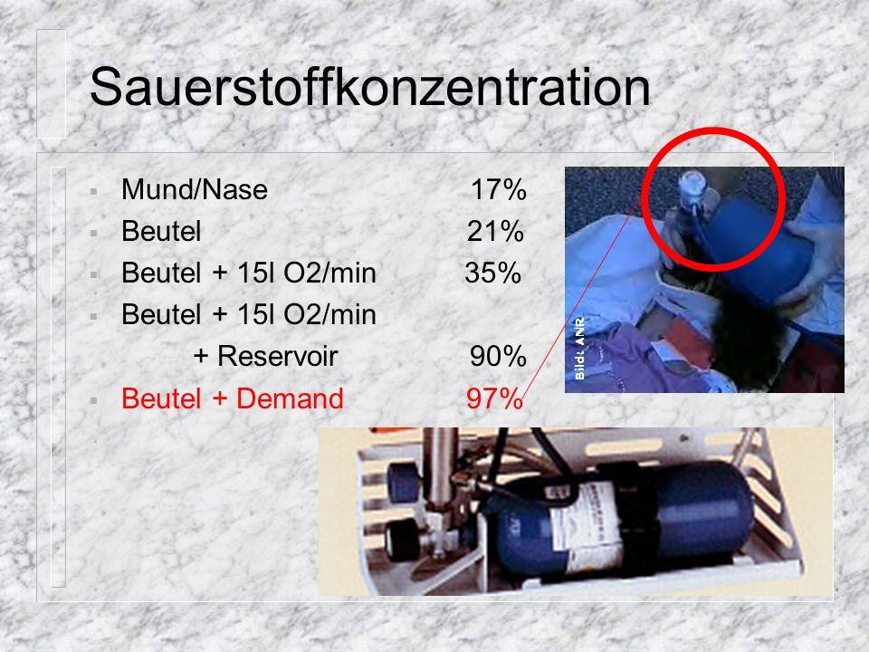 Beatmungsvolumen mit O 2 AZV 400-600ml (Beatmungsbeutel: 800 - 1200 ml) Quelle: Kern, A.