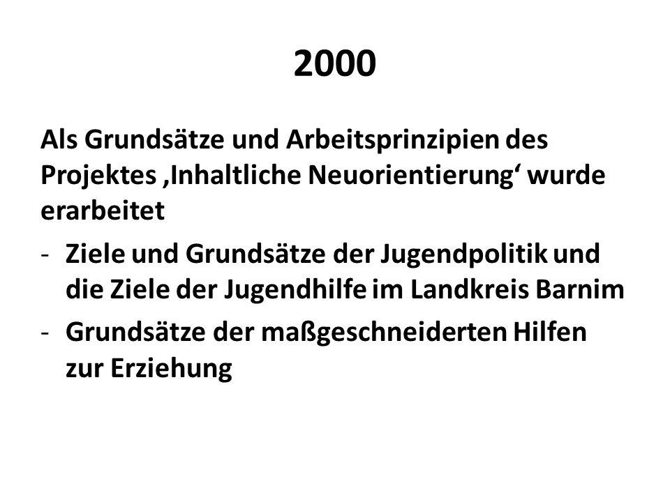 2000 Als Grundsätze und Arbeitsprinzipien des Projektes Inhaltliche Neuorientierung wurde erarbeitet -Ziele und Grundsätze der Jugendpolitik und die Z