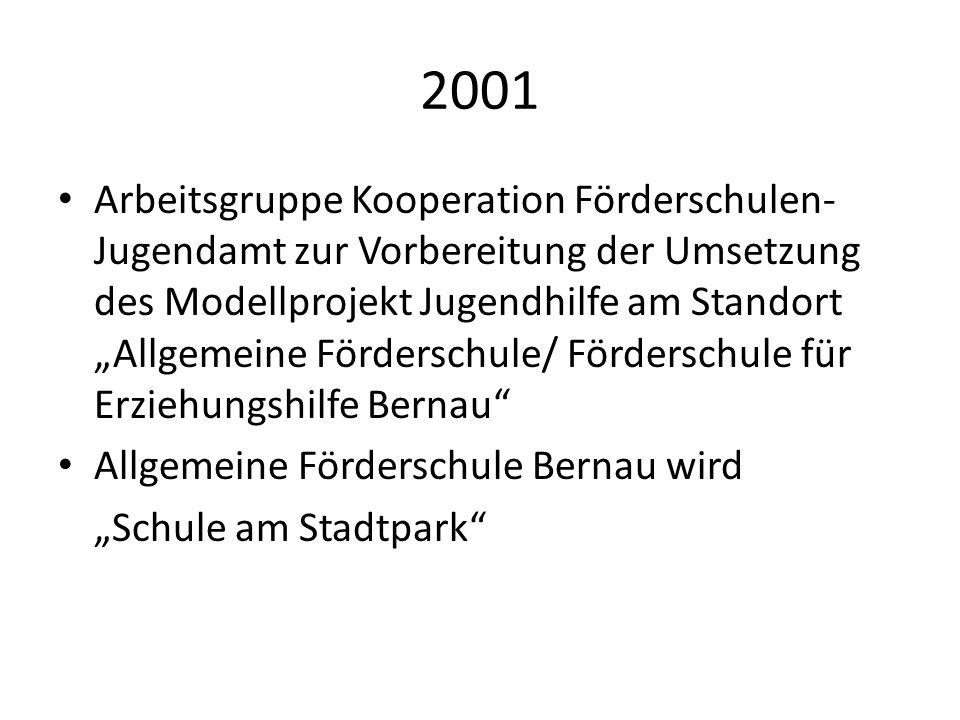 2001 Arbeitsgruppe Kooperation Förderschulen- Jugendamt zur Vorbereitung der Umsetzung des Modellprojekt Jugendhilfe am Standort Allgemeine Förderschu